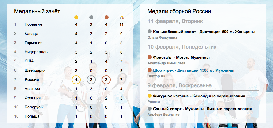 http://brands-home.ru/images/upload/олимпиада%2011.02.png